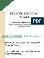 EvolucionHistorica Procesal Penal