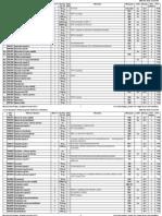Web Catalog CRS