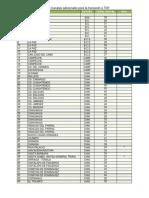 Tabla de Canales Digitales Para Transicion a TDT 05-06-2013 Pub