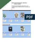Linea Del Tiempo de La Conductividad de Los Materiales.