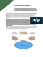 Conceptos Automatización (Autoguardado)
