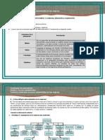 FA_U2_A1_RISR.doc