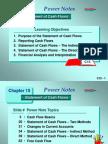 15 Statement of Cash Flows