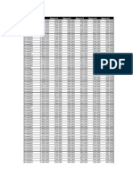 Tableau Bord Excel Download