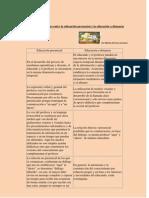 Diferencias Esenciales Entre La Educacin Presencial y La Educacin a Distancia