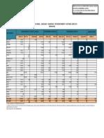 Demanda Nacional Por Actividades - Junio 2013 (1)