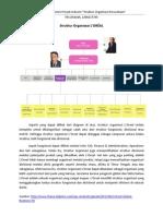 Struktur Organisasi Perusahaan PT.pdf