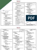 DIREITO CIVIL VI - 6º Semestre (Resumo - P1)