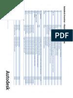 Autodesk Inventor_ Atalhos de Comando _ Fábrica do Projeto