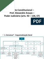 Estrutura do Poder judiciários