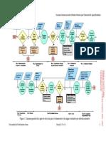 Esquema - Seleccion del tratamiento de aguas residuales por metodos naturales.pdf