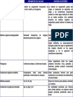 Tabla - Componentes mas comunes de un agua residual.pptx