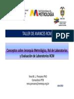03_Evaluacion Tecnica de Laboratorios - Objetivos y Metodologia