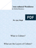 Cross-cultural Issues in Business Negotiations (Revised)