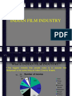Film Industry Priya Lstest
