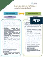 Psicólogo Experto Sanitario en PRÁCTICA CLÍNICA 1.pdf