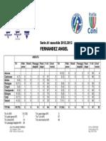 [Statistiche] Fernandez Angel