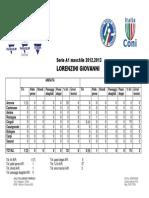 [Statistiche] Lorenzini Giovanni