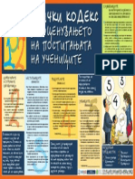 Poster Eticki Kodeks
