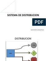 Introduccion sistema de distribuciòn comercial