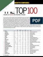 Top 100 Euro Companies