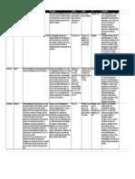 lista de software 3d para captura de geometría por fotos o similar