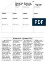 2.1 Economic Systems Worksheet