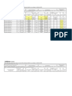 49CFR Chemical Table Revisions 07012013