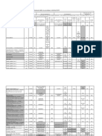 49CFR Chemical Table Revisions 04012013v4
