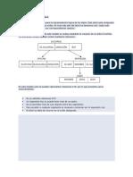 Modelo de datos jerárquico