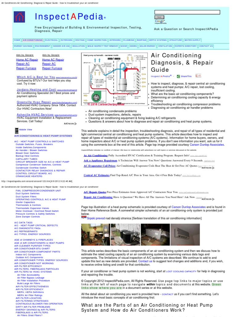 Air conditioner guide to troubleshooting and repair air air conditioner guide to troubleshooting and repair air conditioning hvac fandeluxe Gallery