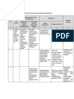 Kisi-kisi Soal STUN PGSD PLPG 2013.pdf