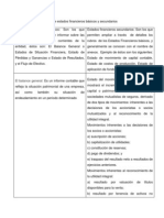 Cuadro comparativo de estados financieros básicos y secundario1