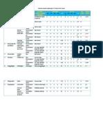 Aspek Lingkungan CV Maju Pasti Lancar