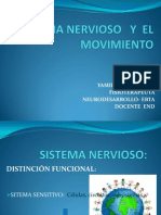 1. Neuroanatomia y Mvto - Copia