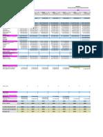 Estado de Resultados Presupuestado (Resuelto)