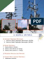 Sistem Distribusi PLN