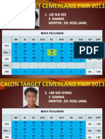 Calon Target Cemerlang Pmr 2013