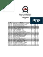 Ensayo 1 PSU Lenguaje-Matematicas