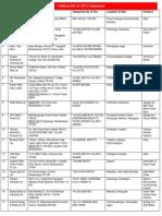 Address List _152 Companies