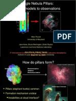 Eagle Nebula Primer