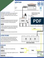 Flow Chart Nyongara Slaughter house.pdf