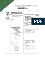 Rancangan Pelajaran Kesusasteraan Melayu Komunikatif p3