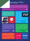 První česká bankovní aplikace pro Windows 8