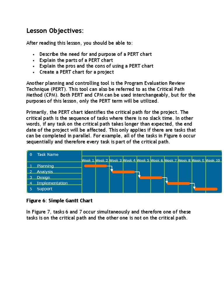 Pert Chart Product Development Project Management