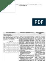 Sinteza comentariilor la propunerile şi obiecţiile parvenite de la părţile interesate la proiectul obiectivelor politicii fiscale şi vamale pe termen mediu 2012-2014