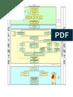 Taller 1-Mapa de Procesos