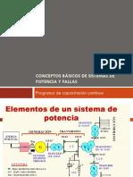 Conceptos básicos de sistemas de potencia y fallas