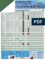 tabela_protecao_respiratoria