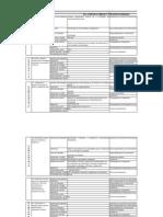 Copia de Copia de Mir 2014 Dif (Planeacion)(2)